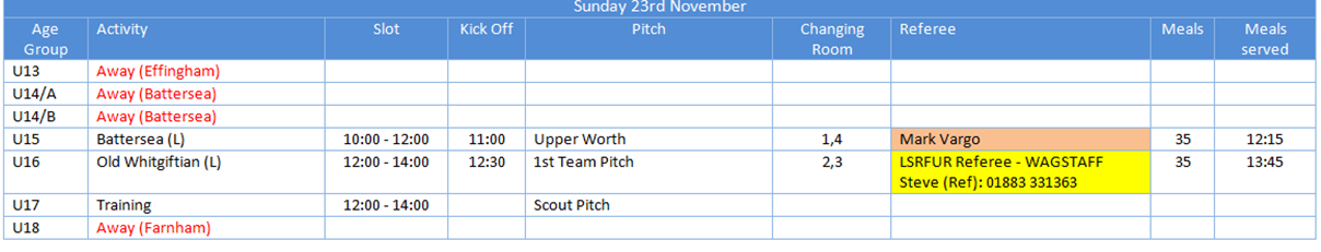 RWRFC Youth Pitches and Times 16th Nov 2014
